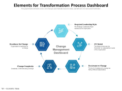 Elements For Transformation Process Dashboard Ppt PowerPoint Presentation Pictures Graphics PDF