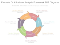 Elements Of A Business Analysis Framework Ppt Diagrams