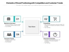 Elements Of Brand Positioning With Competition And Customer Trends Ppt PowerPoint Presentation Ideas Sample PDF