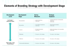 Elements Of Branding Strategy With Development Stage Ppt PowerPoint Presentation Slides Clipart Images