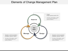 Elements Of Change Management Plan Ppt Powerpoint Presentation Pictures