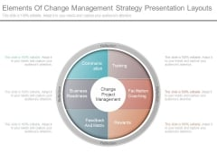 Elements Of Change Management Strategy Presentation Layouts