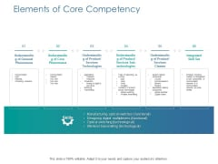 Elements Of Core Competency Ppt PowerPoint Presentation Summary Template