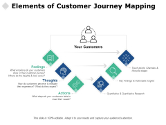 Elements Of Customer Journey Mapping Ppt PowerPoint Presentation Slides Vector