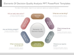 Elements Of Decision Quality Analysis Ppt Powerpoint Templates