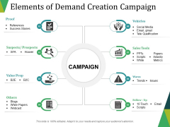 Elements Of Demand Creation Campaign Ppt PowerPoint Presentation File Template