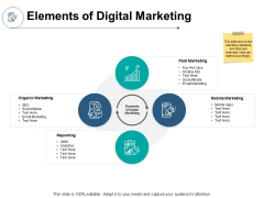Elements Of Digital Marketing Ppt PowerPoint Presentation Outline Examples