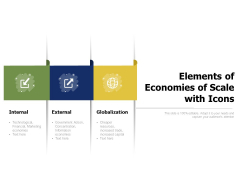 Elements Of Economies Of Scale With Icons Ppt PowerPoint Presentation Gallery Samples PDF