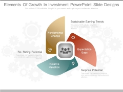 Elements Of Growth In Investment Powerpoint Slide Designs