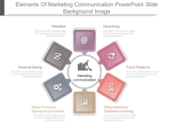Elements Of Marketing Communication Powerpoint Slide Background Image