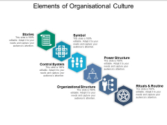 Elements Of Organisational Culture Ppt PowerPoint Presentation Example 2015