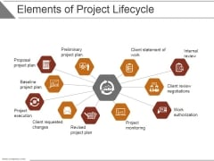 Elements Of Project Lifecycle Ppt PowerPoint Presentation Rules