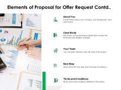 Elements Of Proposal For Offer Request Contd Ppt Powerpoint Presentation Gallery Graphics Tutorials