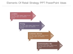 Elements Of Retail Strategy Ppt Powerpoint Ideas