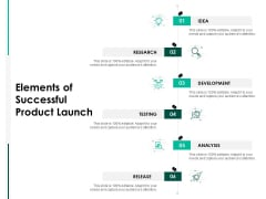 Elements Of Successful Product Launch Ppt PowerPoint Presentation Infographics Layout