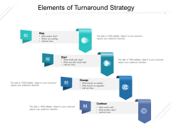 Elements Of Turnaround Strategy Ppt PowerPoint Presentation Model Structure