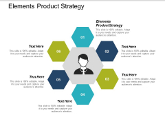 Elements Product Strategy Ppt PowerPoint Presentation Gallery Graphics Pictures Cpb