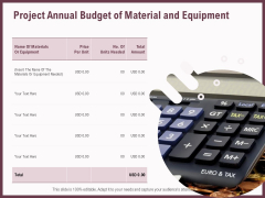Elements Project Annual Budget Of Material And Equipment Ppt Infographics Design Ideas PDF