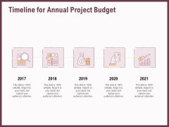 Elements Timeline For Annual Project Budget Ppt Portfolio Format PDF