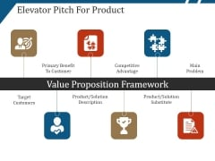 Elevator Pitch For Product Ppt PowerPoint Presentation Gallery Mockup