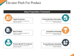 Elevator Pitch For Product Ppt PowerPoint Presentation Ideas Brochure