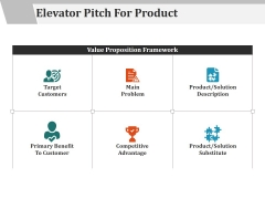 Elevator Pitch For Product Ppt PowerPoint Presentation Model Outfit