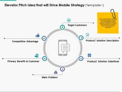 Elevator Pitch Idea That Will Drive Mobile Strategy Management Ppt Powerpoint Presentation Styles Outfit