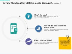 Elevator Pitch Idea That Will Drive Mobile Strategy Ppt Powerpoint Presentation Professional Slides
