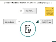Elevator Pitch Idea That Will Drive Mobile Strategy Template Ppt PowerPoint Presentation Infographic Template Visual Aids