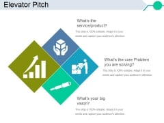 Elevator Pitch Template 2 Ppt PowerPoint Presentation Styles Templates