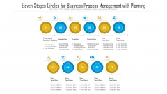 Eleven Stages Circles For Business Process Management With Planning Ppt PowerPoint Presentation Gallery Templates PDF