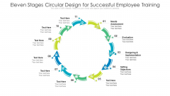 Eleven Stages Circular Design For Successful Employee Training Ppt PowerPoint Presentation Icon Infographic Template PDF
