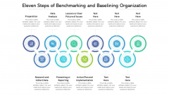 Eleven Steps Of Benchmarking And Baselining Organization Ppt PowerPoint Presentation Gallery Outfit PDF