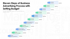 Eleven Steps Of Business Advertising Process With Setting Budget Ppt PowerPoint Presentation Gallery Diagrams PDF