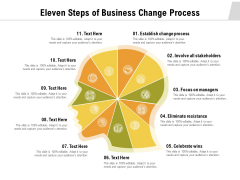 Eleven Steps Of Business Change Process Ppt PowerPoint Presentation Styles Objects PDF