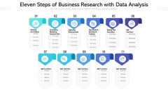 Eleven Steps Of Business Research With Data Analysis Ppt PowerPoint Presentation File Structure PDF