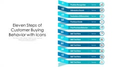 Eleven Steps Of Customer Buying Behavior With Icons Ppt PowerPoint Presentation File Layouts PDF