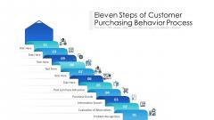 Eleven Steps Of Customer Purchasing Behavior Process Ppt PowerPoint Presentation Gallery Gridlines PDF