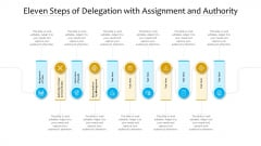 Eleven Steps Of Delegation With Assignment And Authority Ppt PowerPoint Presentation Gallery Example PDF