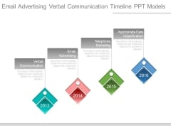 Email Advertising Verbal Communication Timeline Ppt Model