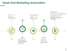 Email And Marketing Automation Ppt PowerPoint Presentation File Master Slide