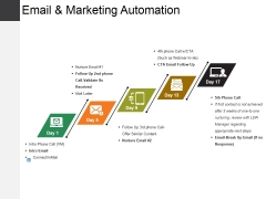 Email And Marketing Automation Ppt PowerPoint Presentation Icon Slide Download