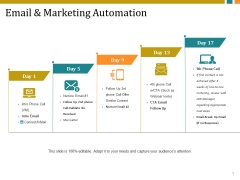 Email And Marketing Automation Ppt PowerPoint Presentation Portfolio Aids