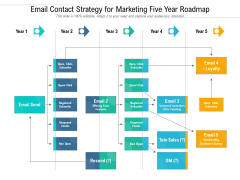 Email Contact Strategy For Marketing Five Year Roadmap Infographics