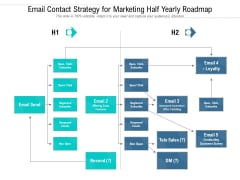 Email Contact Strategy For Marketing Half Yearly Roadmap Topics