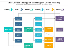 Email Contact Strategy For Marketing Six Months Roadmap Mockup