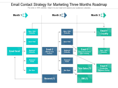 Email Contact Strategy For Marketing Three Months Roadmap Introduction