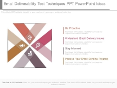 Email Deliverability Test Techniques Ppt Powerpoint Ideas