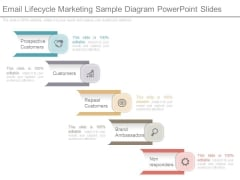 Email Lifecycle Marketing Sample Diagram Powerpoint Slides