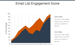 Email List Engagement Score Ppt Powerpoint Presentation Model Design Ideas